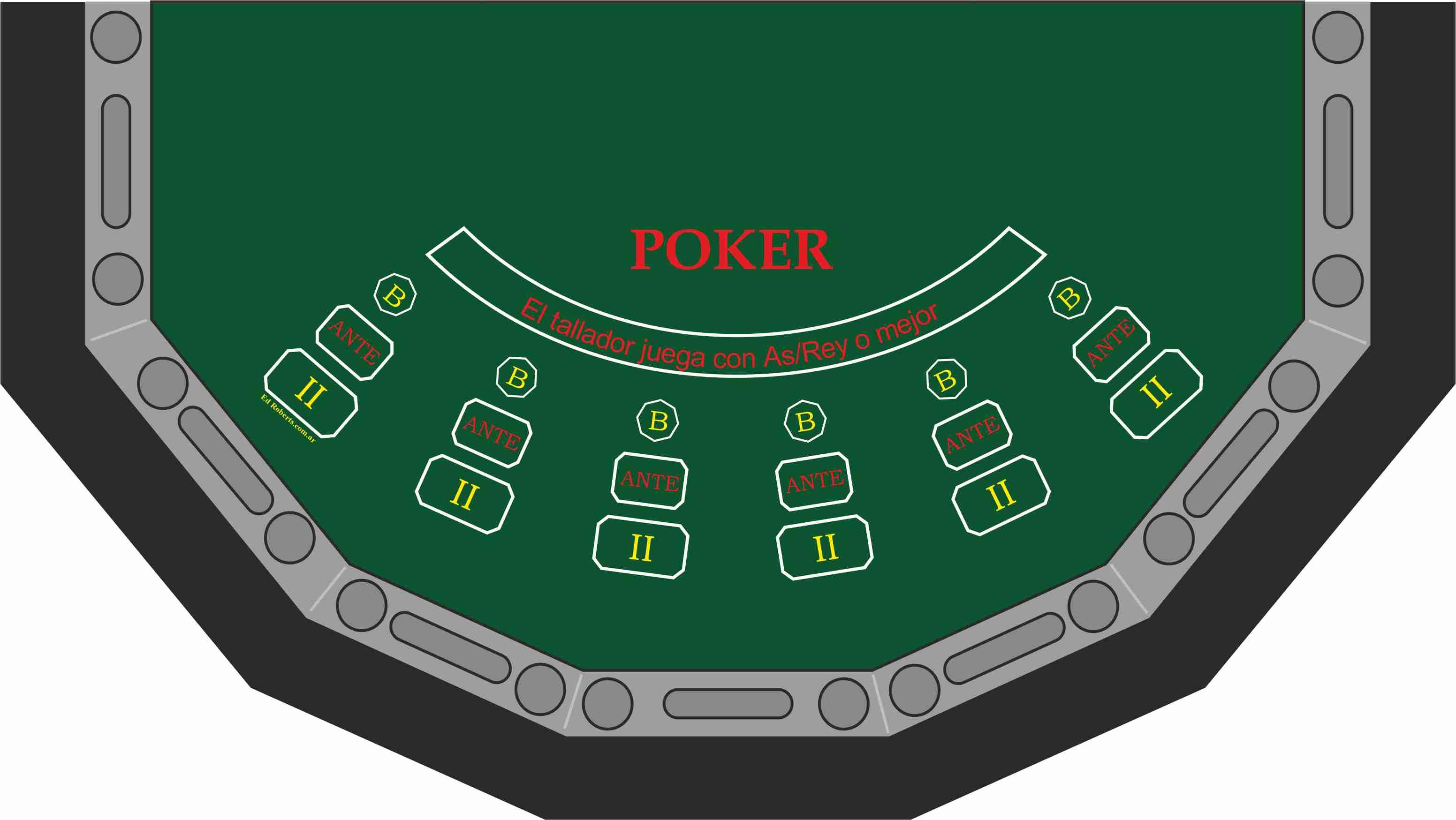 Poker 6 jugadores