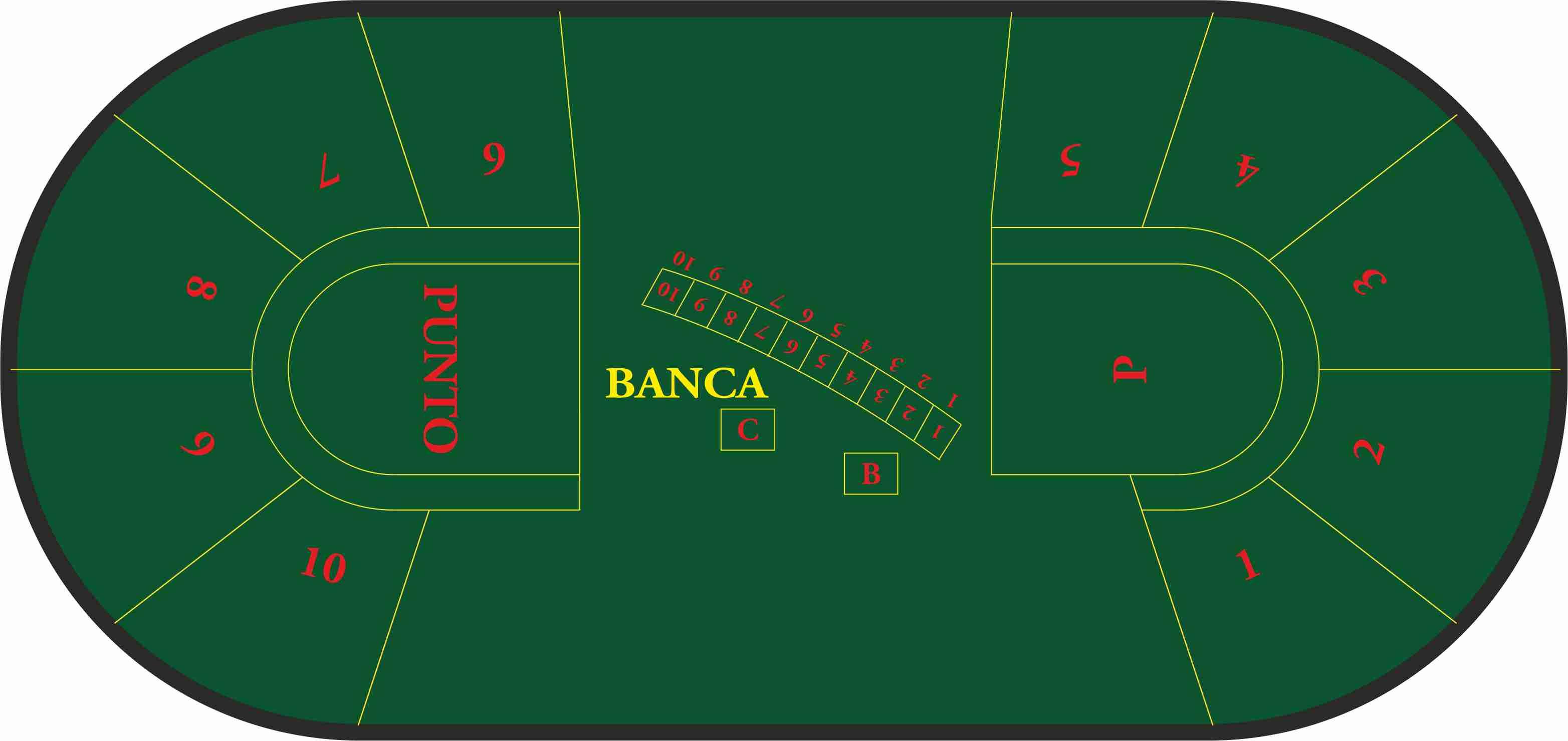 Punto y Banca 11 jugadores