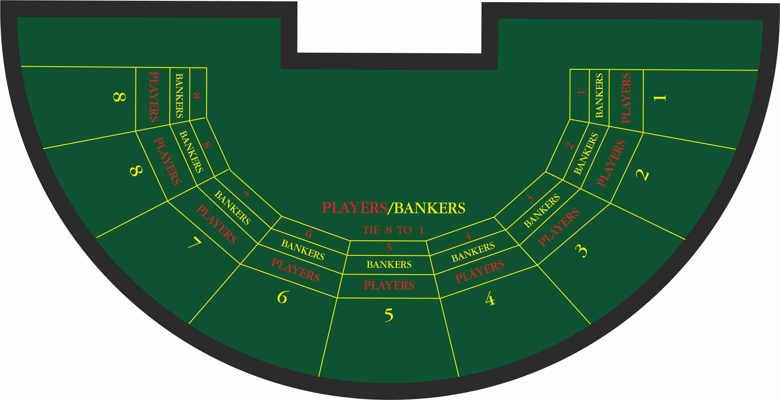 Punto y Banca 9 Jugadores