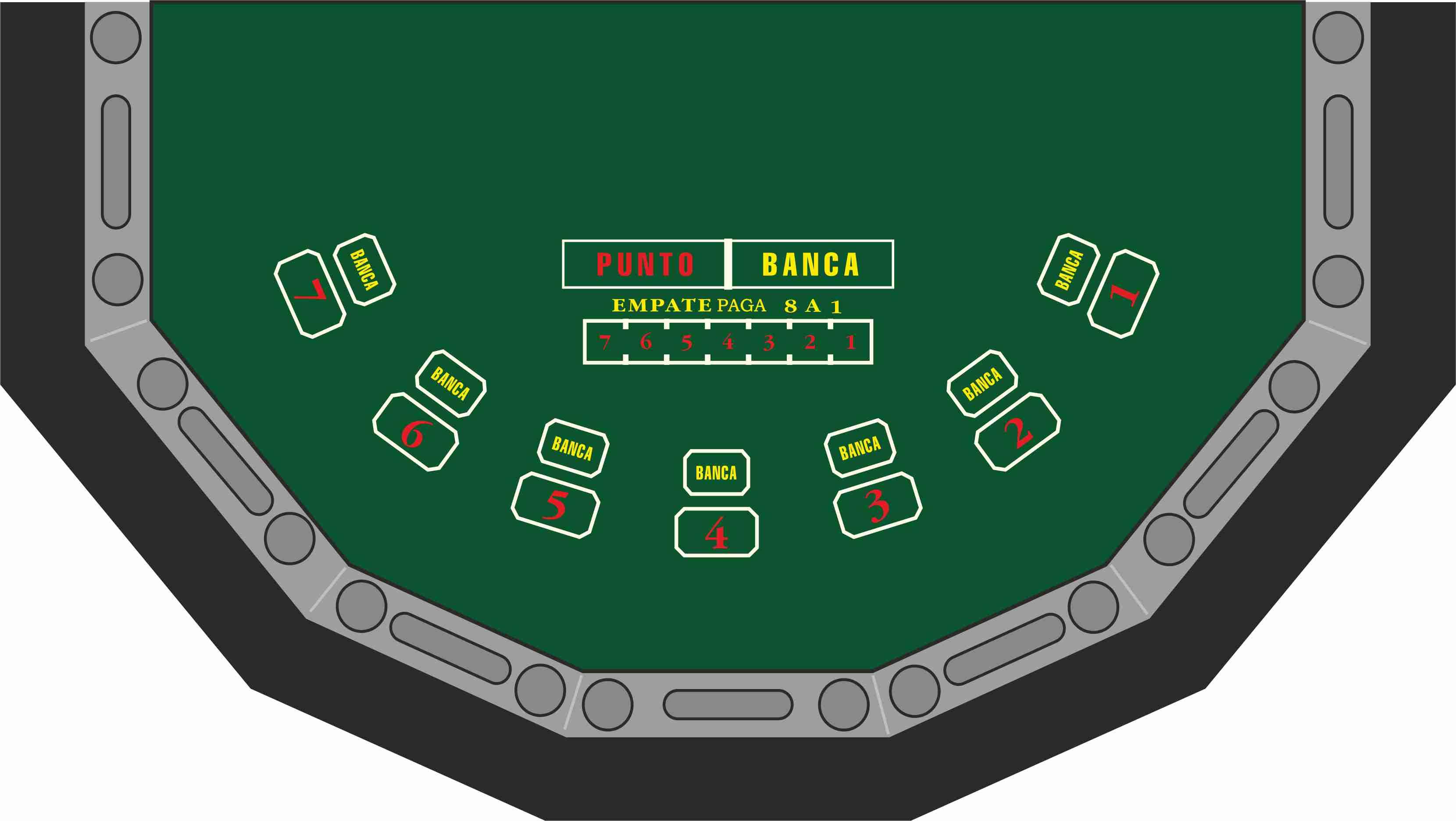 Mini Baccarat 7 jugadores
