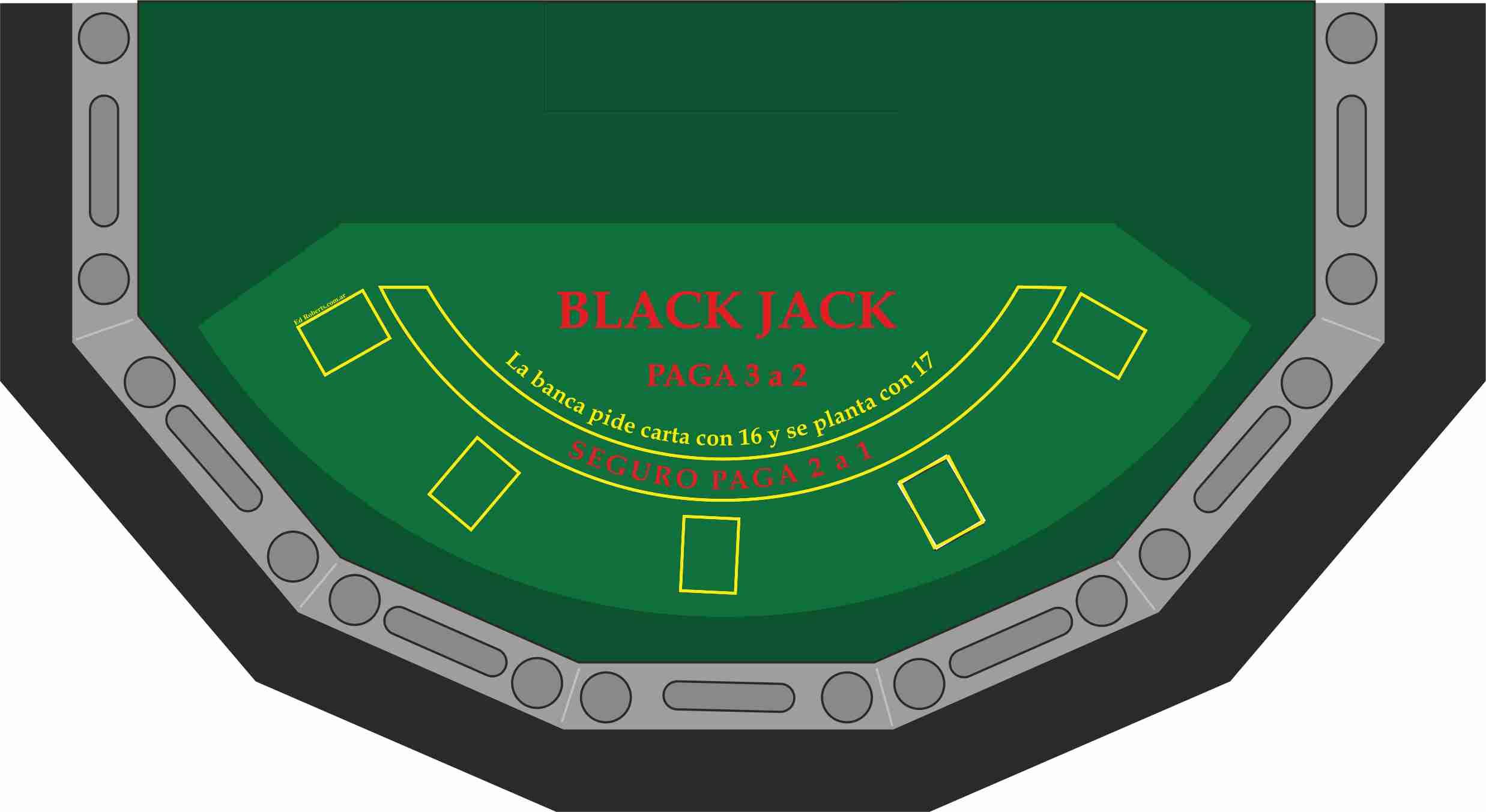 Black Jack 5 jugadores