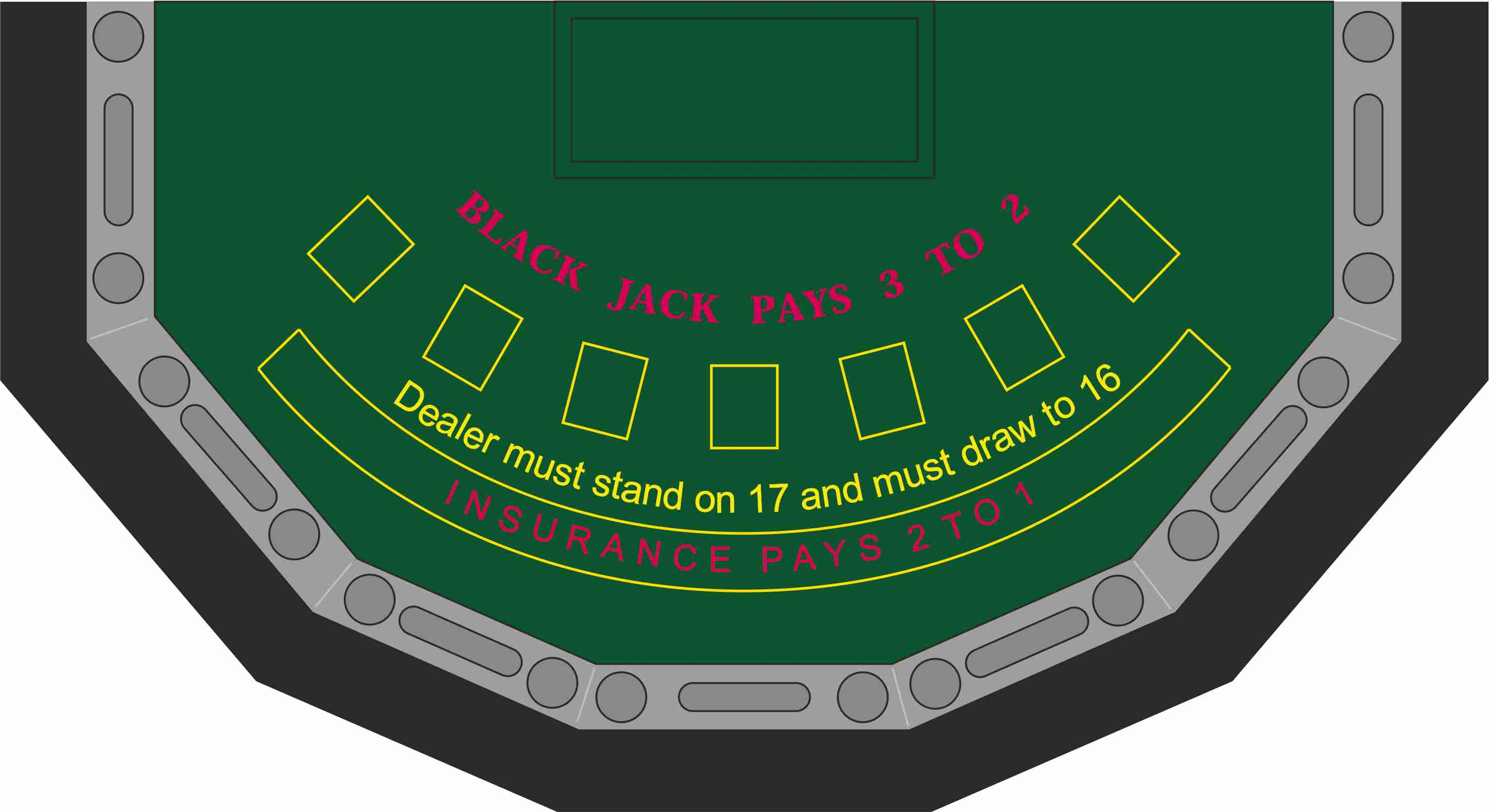 Black Jack 7 jugadores