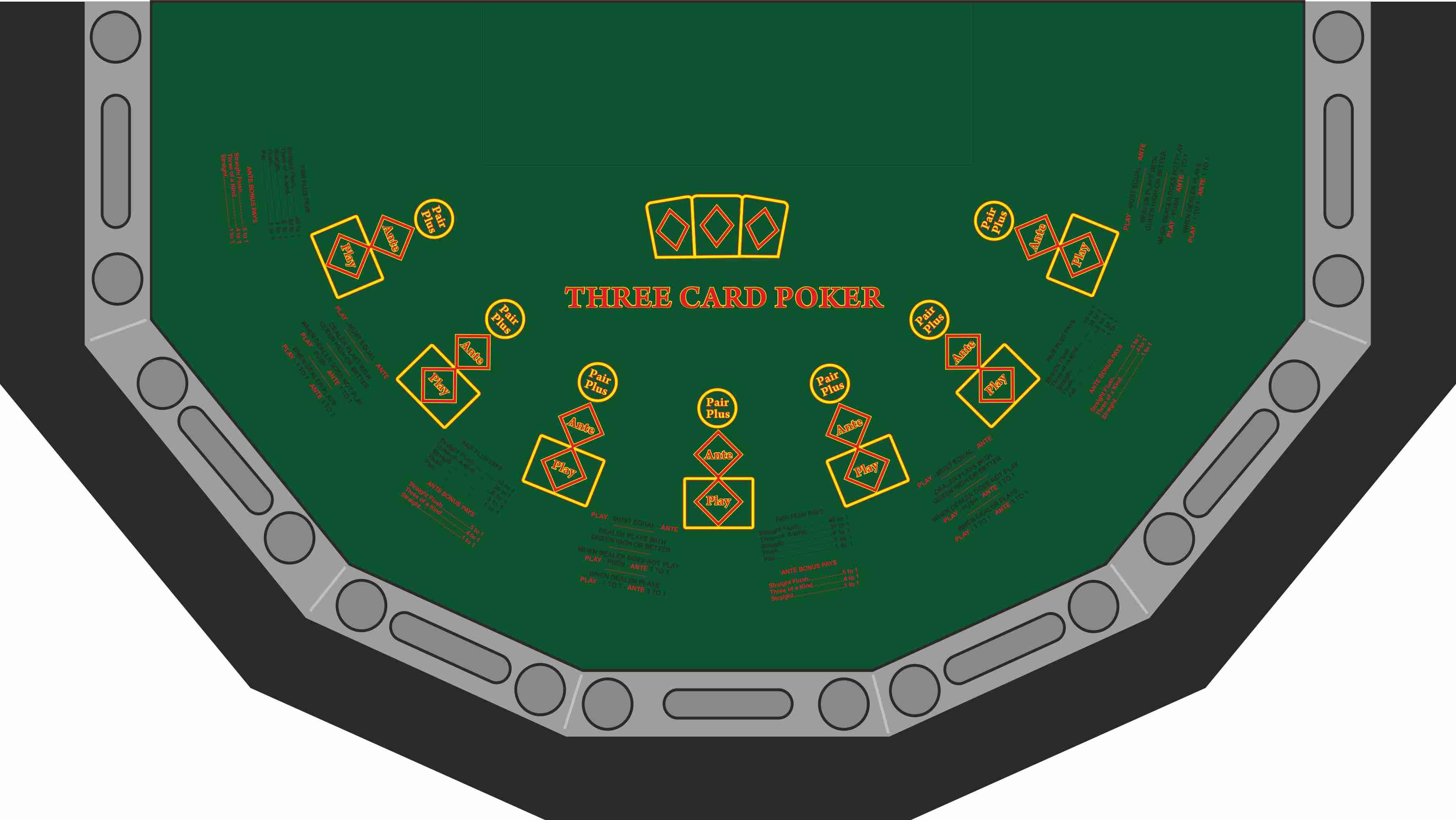 Tricard Poker
