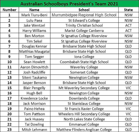 Aust Pres Team.png