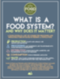 What-is-food-system.png