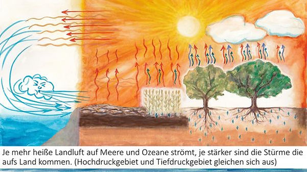 Bäume_und_Wasser_2.jpg