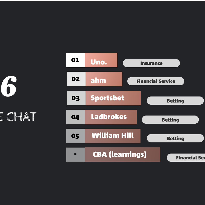 9. Live chat