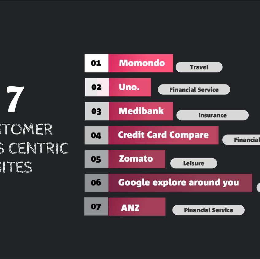 1. Customer needs centric page