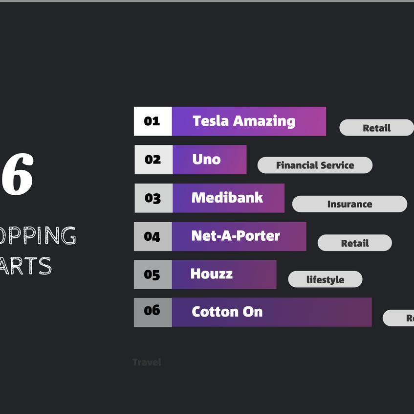 8. Shopping cart