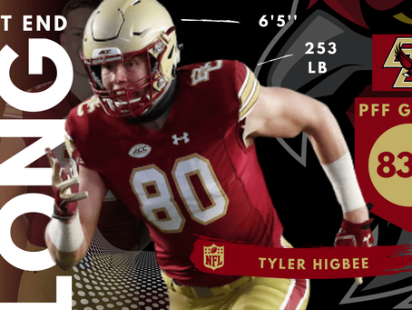 Hunter Long - Tight End Boston College