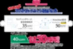ランディングページ制作セット ランディングページ制作+Knocbot配信5万通がセットで40%OFF【セット価格50万円(税別)】月額費用なし
