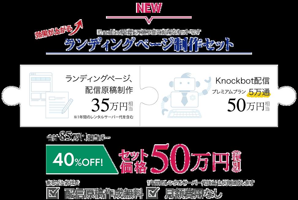 ランディングページ制作セット|ランディングページ制作+Knocbot配信5万通がセットで40%OFF【セット価格50万円(税別)】月額費用なし