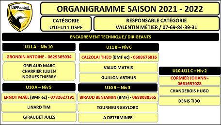 Organigramme foot USPF 21-22 (sans num) U11.jpg