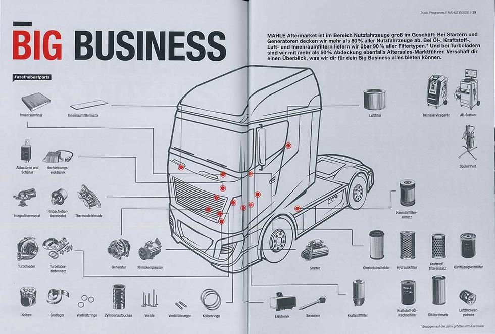 mpulse-infografik-remo-pohl-illustration