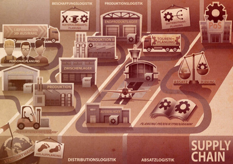 Info Map: Supply Chain