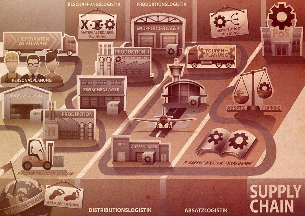 info-grafik-supply-chain.jpg