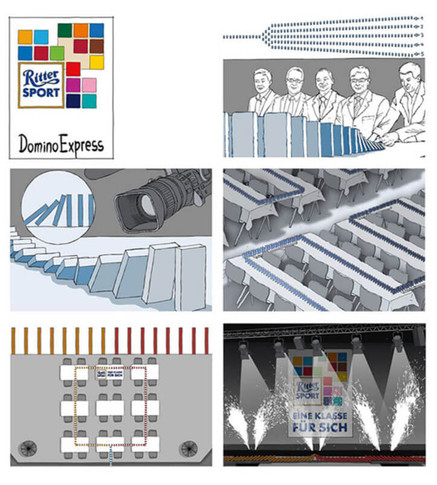 Storyboard Event: Ritter Sport - Domino Express