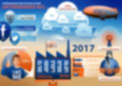 infografik-kommunikationstechnologien.jp