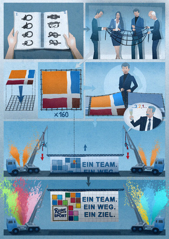Storyboard Event: Ritter Sport
