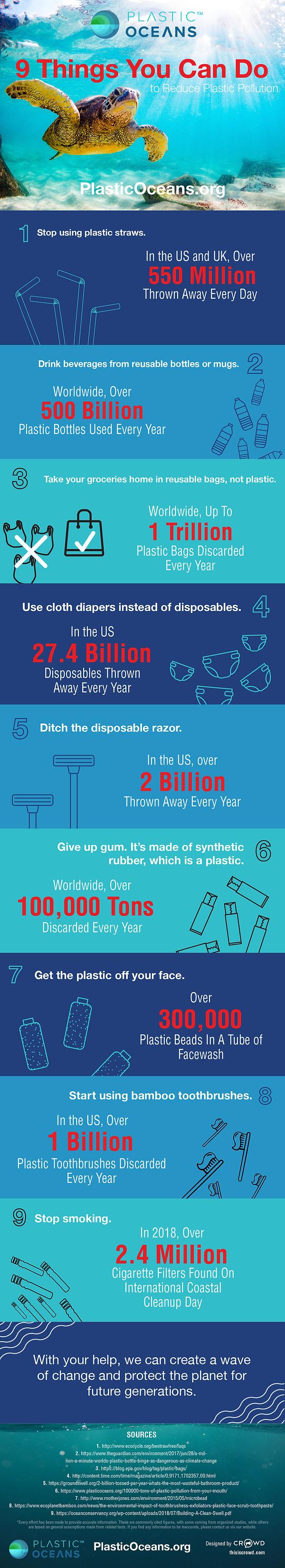 PO_tips_infographic_Version2_500BillionB