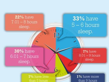Beyond Counting Sheep: Tips for Sleep