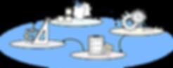 Continual_improvement_process.png