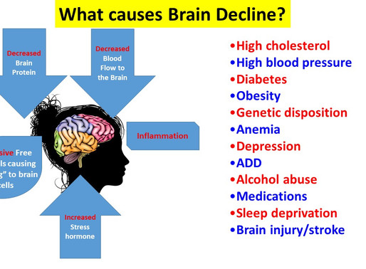 Eating for a healthier brain!