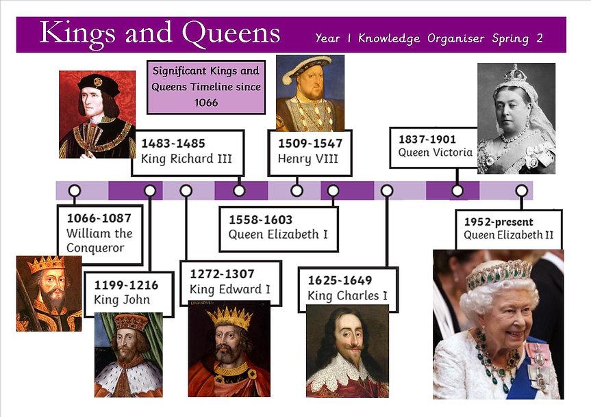 spr 2  knowledge organiser page 1.jpg