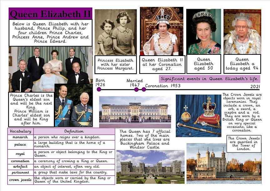 spr 2  knowledge organiser page 2.jpg