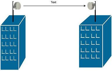 Радиомост между зданиями на оборудовании Mikrotik