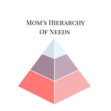 Mom's Hierarchy Of Needs