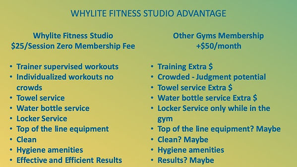Advantages to Whylite Fitness Studio