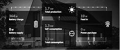 BMS Environmental - Solar Energy