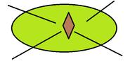 inner diamond chip in inner wheel roundb