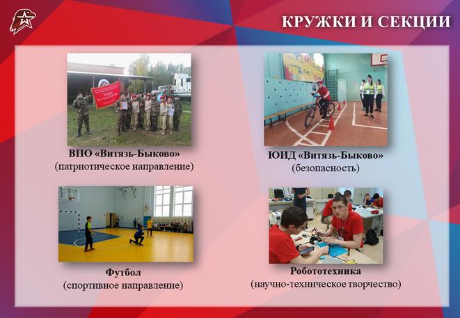 Паспорт дома ЮНАРМИИ городского округа Подольск