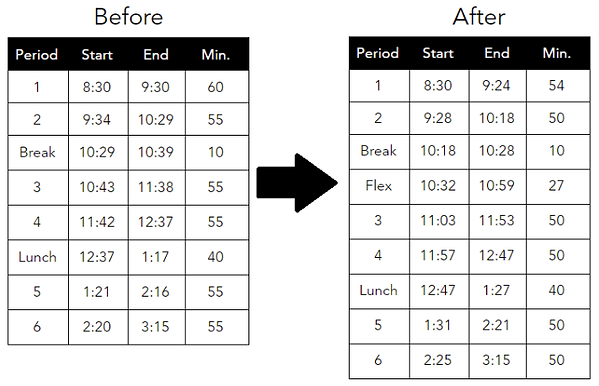 before and after flex period schedule.pn