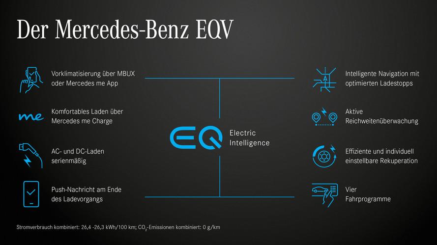 Der EQV im Überblick