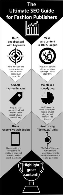 Infographic for Chloe Digital Blog