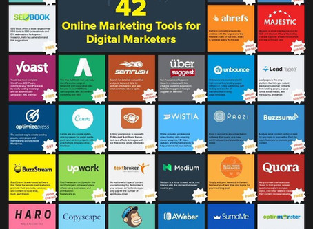 Online Marketing Tools to Save Time