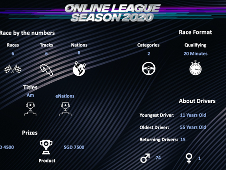 75 SimRacers Set for Legion of Racers Online League 2020