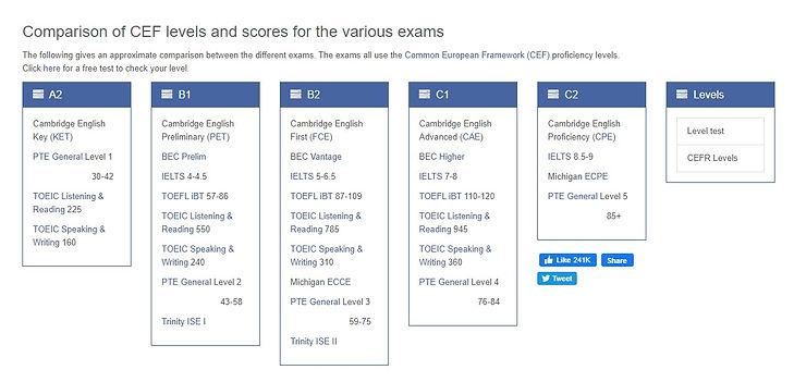 grammascomparisontestScreenshot_1.jpg