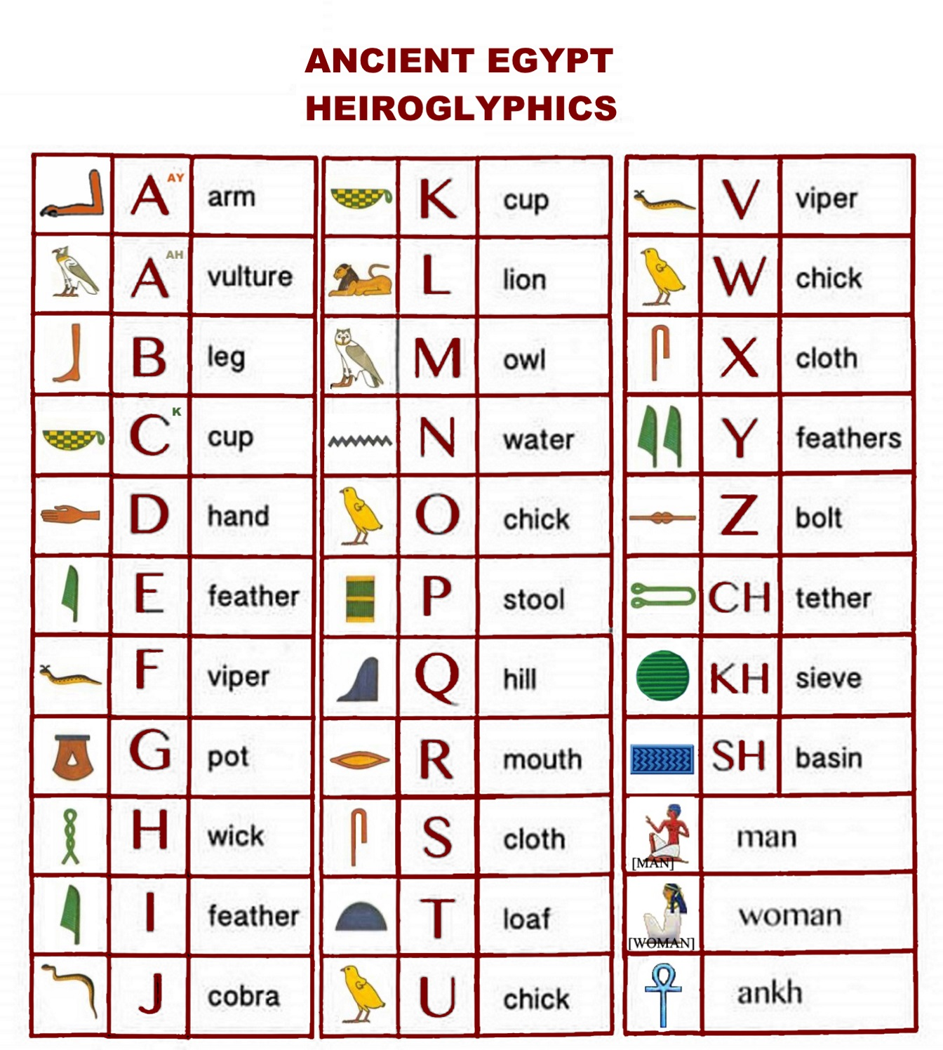 0o-hieroglyphics-chart-kAA