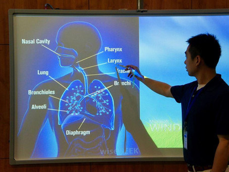 Conference Room interactive whiteboard installation.