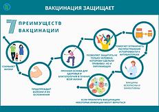 Vaktsinatsiya-protiv-koronavirusa.png