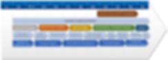 erp implementation schedule