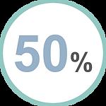 【SleepKinwood 健和醫療 - 家中鼻鼾程度評估】鼻鼾小知識 - 50%嚴重鼻鼾人士可能患有睡眠窒息症