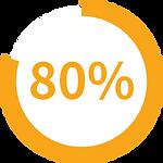 【SleepKinwood 健和醫療 - 睡房過敏產品】英國Astex防塵蟎寢具保護套 - 高達80%過敏患者對塵蟎過敏