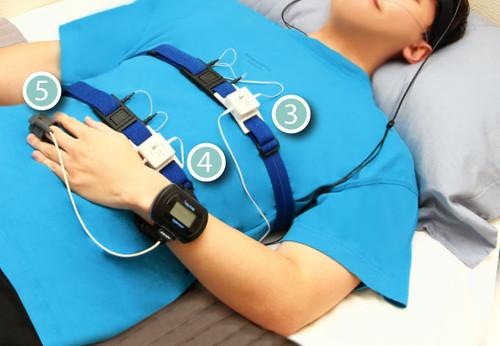 【SleepKinwood 健和醫療 - 家中多導睡眠測試 (PSG)】在測試期間需要佩戴的睡眠監測儀