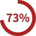 product - NightShift - 11 icon 73%.png