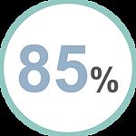 【SleepKinwood 健和醫療 - 家中多導睡眠測試 (PSG)】睡眠窒息症小知識 - 85%頑固性高血壓人士同時患有睡眠窒息症